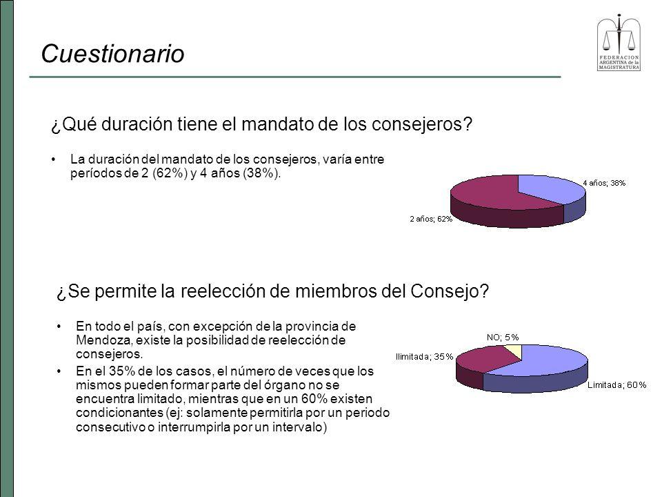 Cuestionario La duración del mandato de los consejeros, varía entre períodos de 2 (62%) y 4 años (38%). ¿Qué duración tiene el mandato de los consejer
