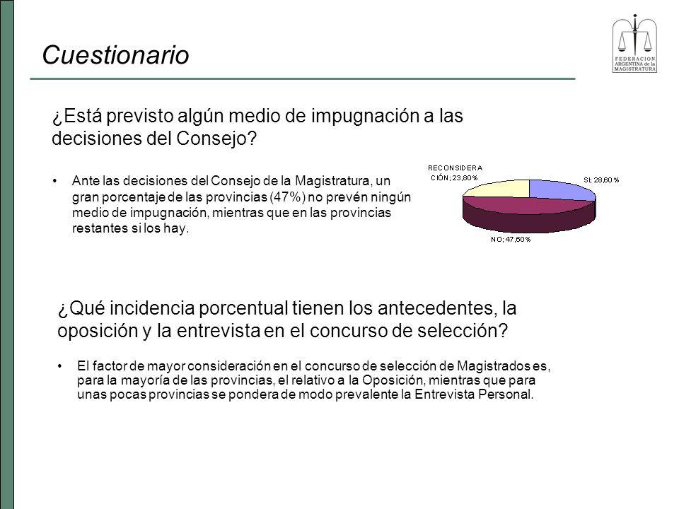Cuestionario Ante las decisiones del Consejo de la Magistratura, un gran porcentaje de las provincias (47%) no prevén ningún medio de impugnación, mie