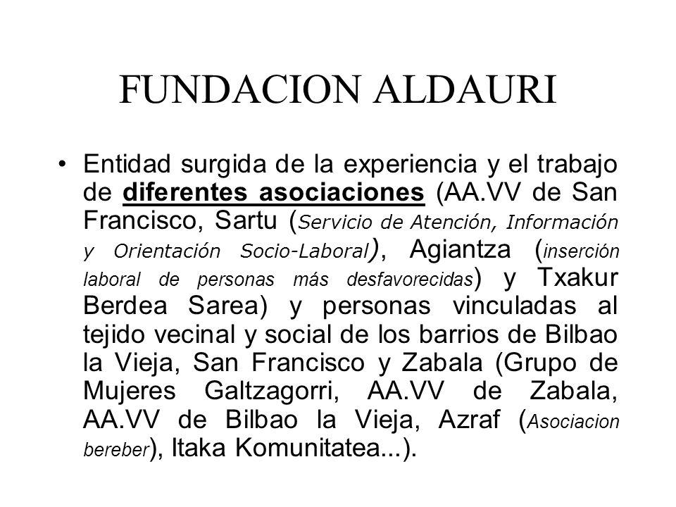 FUNDACION ALDAURI Entidad surgida de la experiencia y el trabajo de diferentes asociaciones (AA.VV de San Francisco, Sartu ( Servicio de Atención, Información y Orientación Socio-Laboral ), Agiantza ( inserción laboral de personas más desfavorecidas ) y Txakur Berdea Sarea) y personas vinculadas al tejido vecinal y social de los barrios de Bilbao la Vieja, San Francisco y Zabala (Grupo de Mujeres Galtzagorri, AA.VV de Zabala, AA.VV de Bilbao la Vieja, Azraf ( Asociacion bereber ), Itaka Komunitatea...).