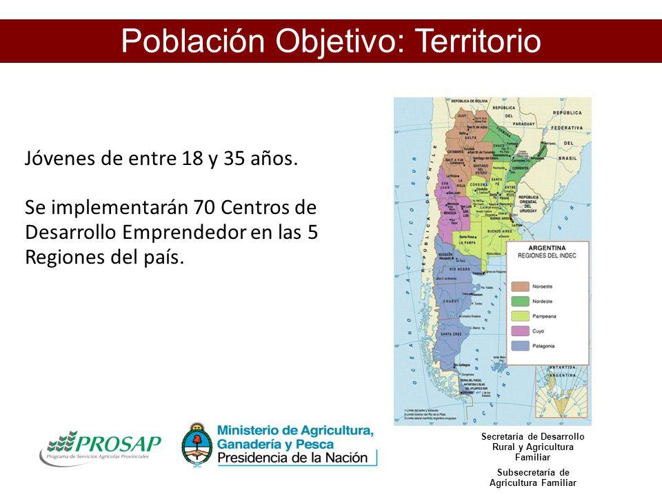 Población Objetivo: Territorio Jóvenes de entre 18 y 35 años.