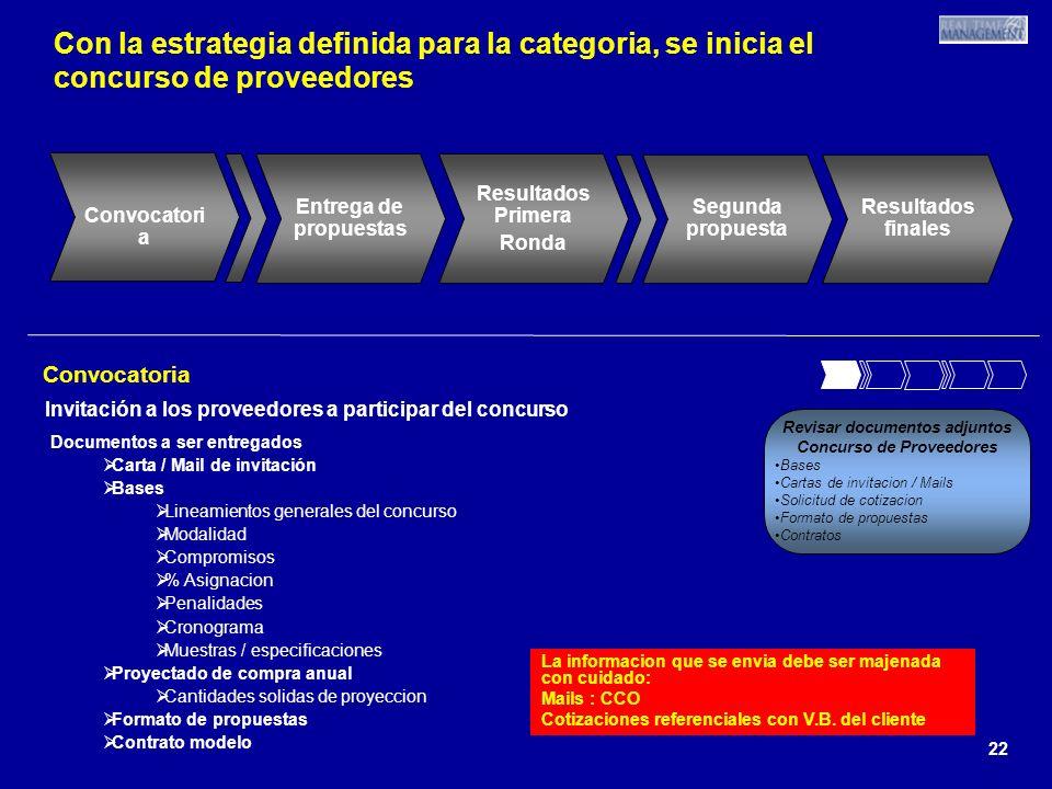 22 Con la estrategia definida para la categoria, se inicia el concurso de proveedores Convocatori a Entrega de propuestas Resultados Primera Ronda Seg
