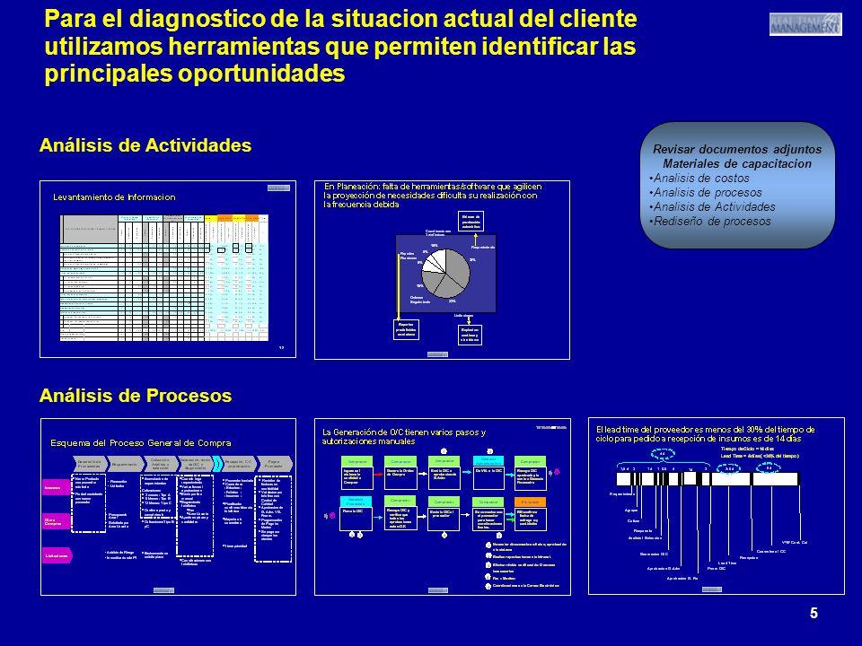5 5 5 Para el diagnostico de la situacion actual del cliente utilizamos herramientas que permiten identificar las principales oportunidades Revisar documentos adjuntos Materiales de capacitacion Analisis de costos Analisis de procesos Analisis de Actividades Rediseño de procesos Análisis de Procesos Análisis de Actividades