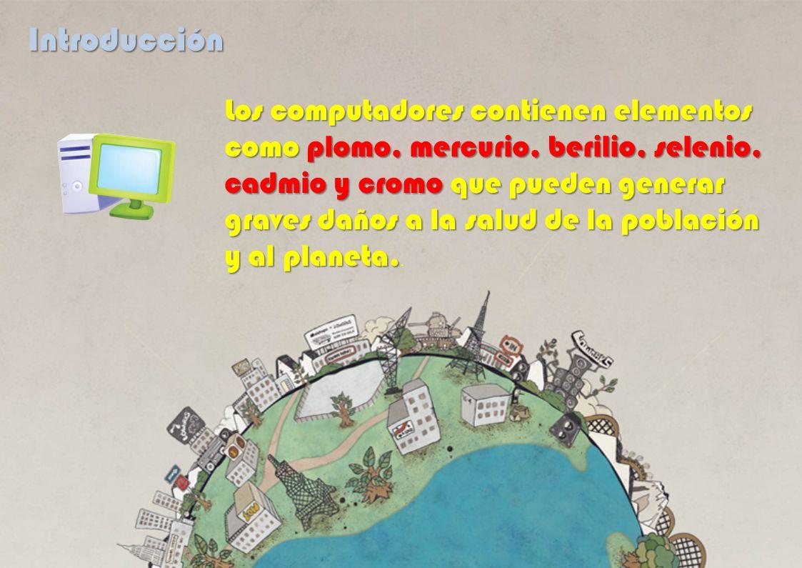 Cantidad de desechos electrónicos generados por país: Introducción 5kg 4kg 1,6kg 0,45kg 15% corresponde a PCs