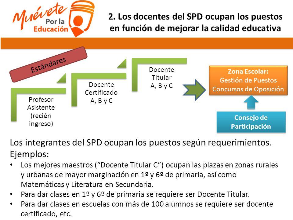 2. Los docentes del SPD ocupan los puestos en función de mejorar la calidad educativa Los integrantes del SPD ocupan los puestos según requerimientos.
