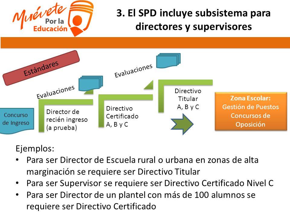 3. El SPD incluye subsistema para directores y supervisores Director de recién ingreso (a prueba) Directivo Certificado A, B y C Directivo Titular A,