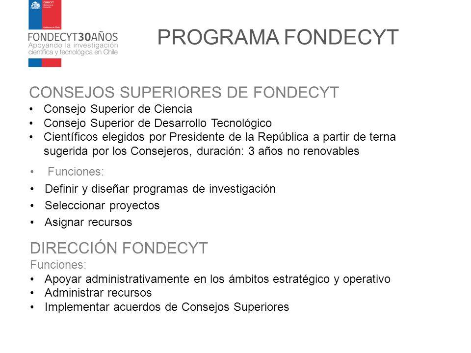 PROGRAMA FONDECYT CONSEJOS SUPERIORES DE FONDECYT Consejo Superior de Ciencia Consejo Superior de Desarrollo Tecnológico Científicos elegidos por Pres