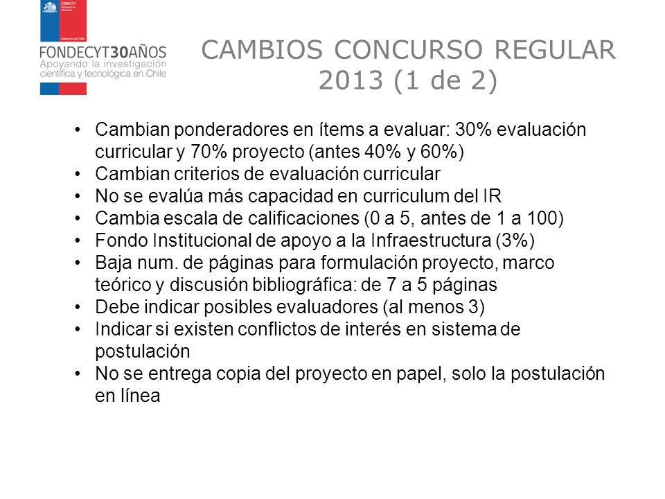 CAMBIOS CONCURSO REGULAR 2013 (1 de 2) Cambian ponderadores en ítems a evaluar: 30% evaluación curricular y 70% proyecto (antes 40% y 60%) Cambian cri