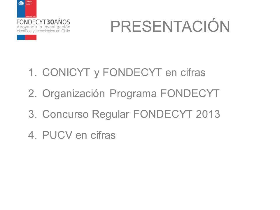 PRESENTACIÓN 1.CONICYT y FONDECYT en cifras 2.Organización Programa FONDECYT 3.Concurso Regular FONDECYT 2013 4.PUCV en cifras