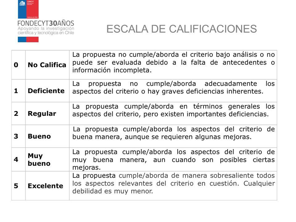 ESCALA DE CALIFICACIONES