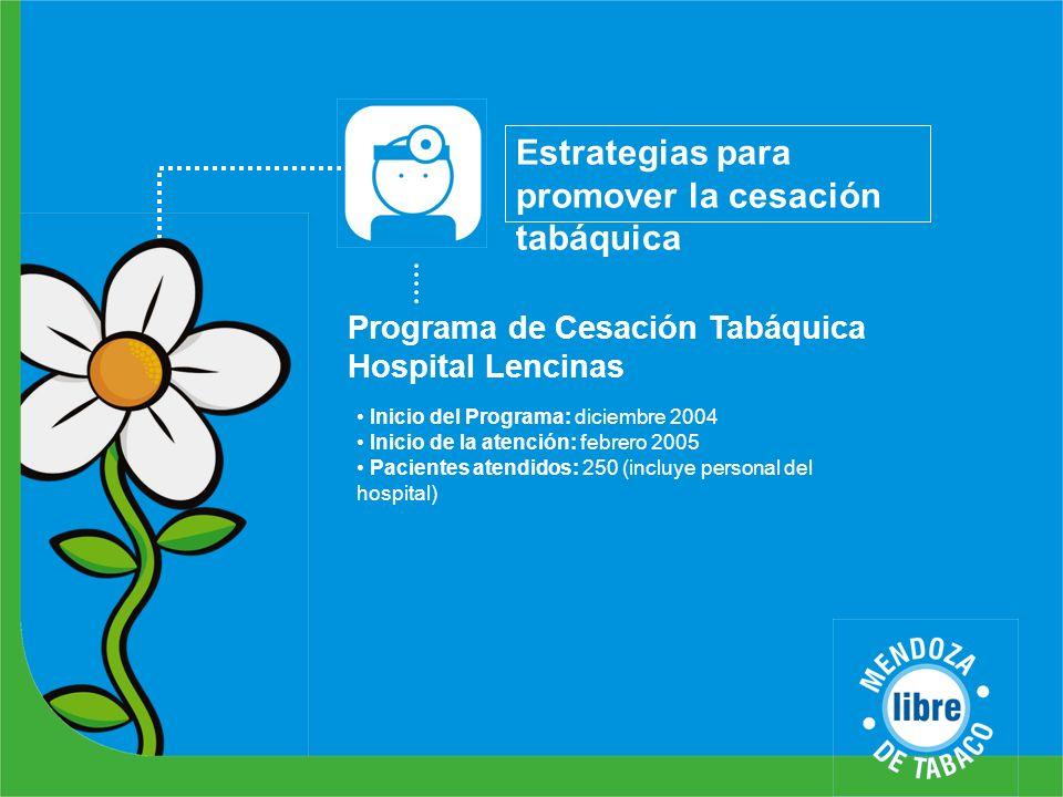 Estrategias para promover la cesación tabáquica Programa de Cesación Tabáquica Hospital Lencinas Inicio del Programa: diciembre 2004 Inicio de la aten