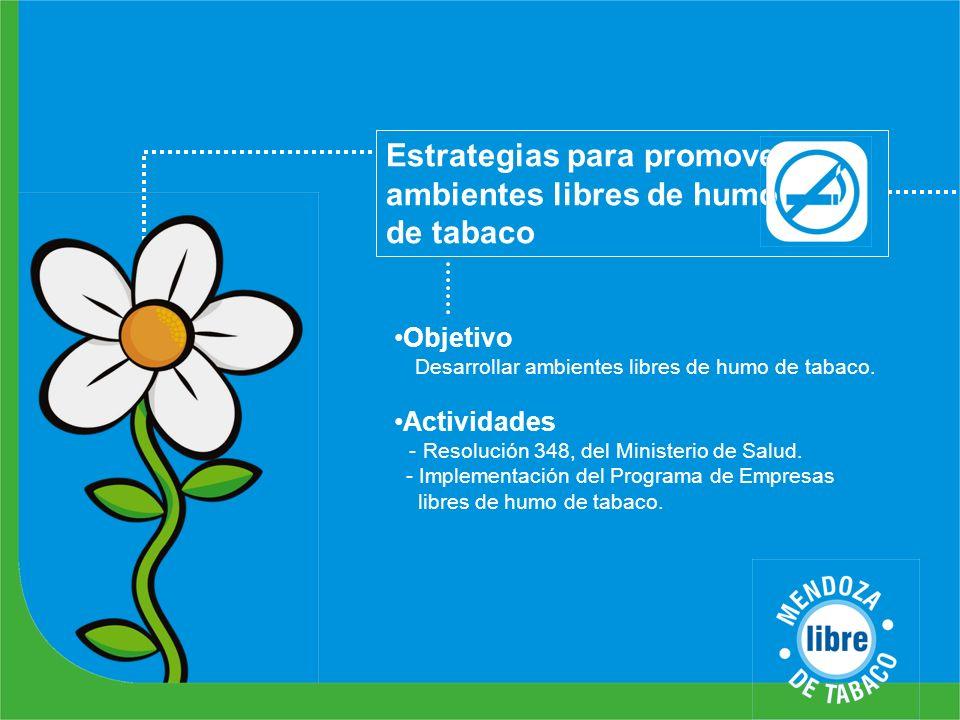 Estrategias para promover ambientes libres de humo de tabaco Objetivo Desarrollar ambientes libres de humo de tabaco. Actividades - Resolución 348, de