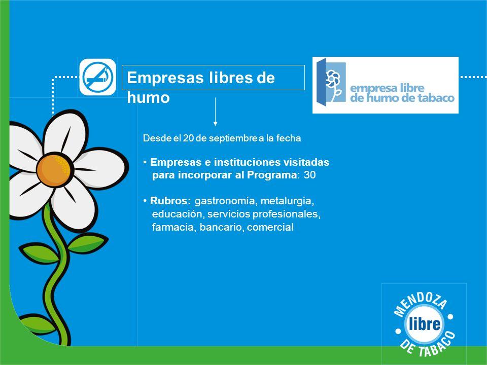 Empresas libres de humo Desde el 20 de septiembre a la fecha Empresas e instituciones visitadas para incorporar al Programa: 30 Rubros: gastronomía, m