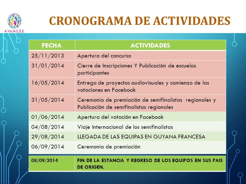 CRONOGRAMA DE ACTIVIDADES FECHAACTIVIDADES 25/11/2013Apertura del concurso 31/01/2014Cierre de Inscripciones Y Publicación de escuelas participantes 1