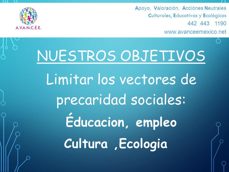 NUESTROS OBJETIVOS Limitar los vectores de precaridad sociales: Éducacion, empleo Cultura,Ecologia 442 443474 Apoyo, Valoración, Acciónes Neutrales Cu