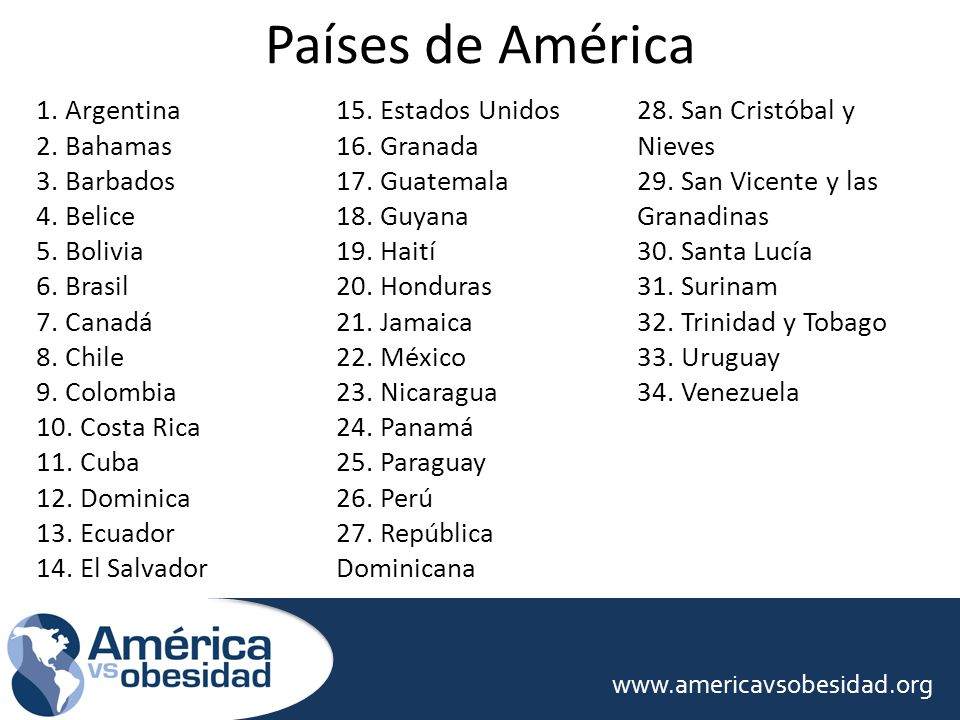 Países de América 1. Argentina 2. Bahamas 3. Barbados 4. Belice 5. Bolivia 6. Brasil 7. Canadá 8. Chile 9. Colombia 10. Costa Rica 11. Cuba 12. Domini