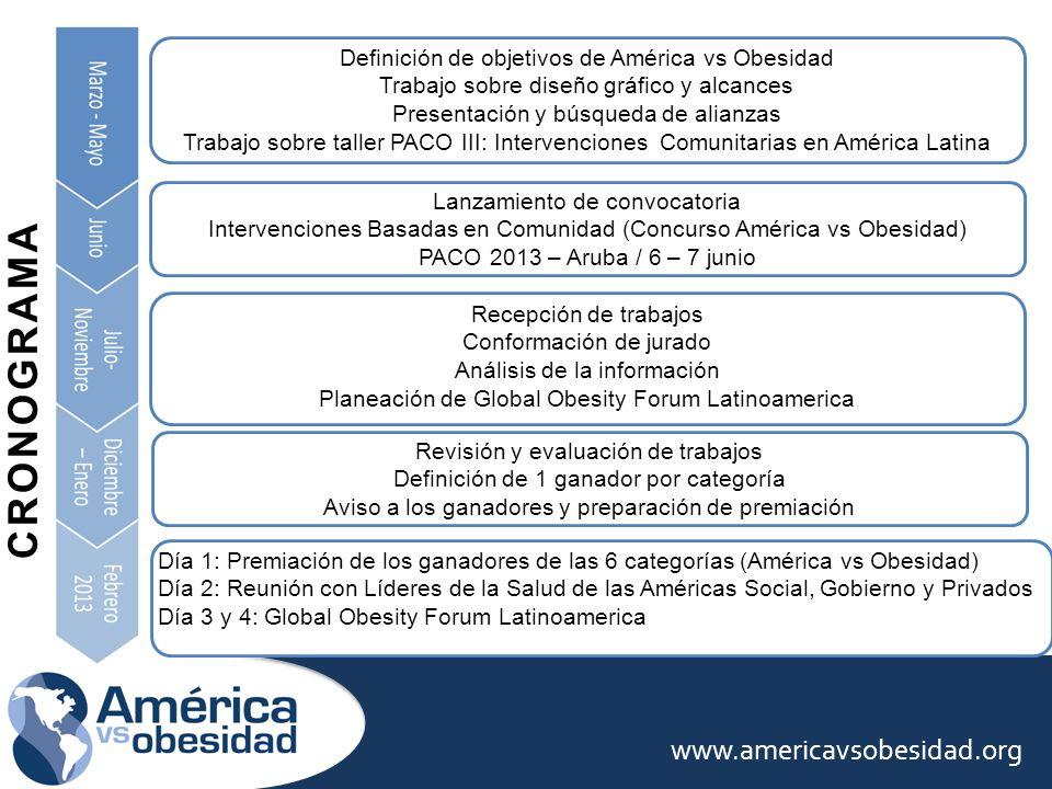 Lanzamiento de convocatoria Intervenciones Basadas en Comunidad (Concurso América vs Obesidad) PACO 2013 – Aruba / 6 – 7 junio CRONOGRAMA Definición de objetivos de América vs Obesidad Trabajo sobre diseño gráfico y alcances Presentación y búsqueda de alianzas Trabajo sobre taller PACO III: Intervenciones Comunitarias en América Latina Recepción de trabajos Conformación de jurado Análisis de la información Planeación de Global Obesity Forum Latinoamerica Revisión y evaluación de trabajos Definición de 1 ganador por categoría Aviso a los ganadores y preparación de premiación Día 1: Premiación de los ganadores de las 6 categorías (América vs Obesidad) Día 2: Reunión con Líderes de la Salud de las Américas Social, Gobierno y Privados Día 3 y 4: Global Obesity Forum Latinoamerica