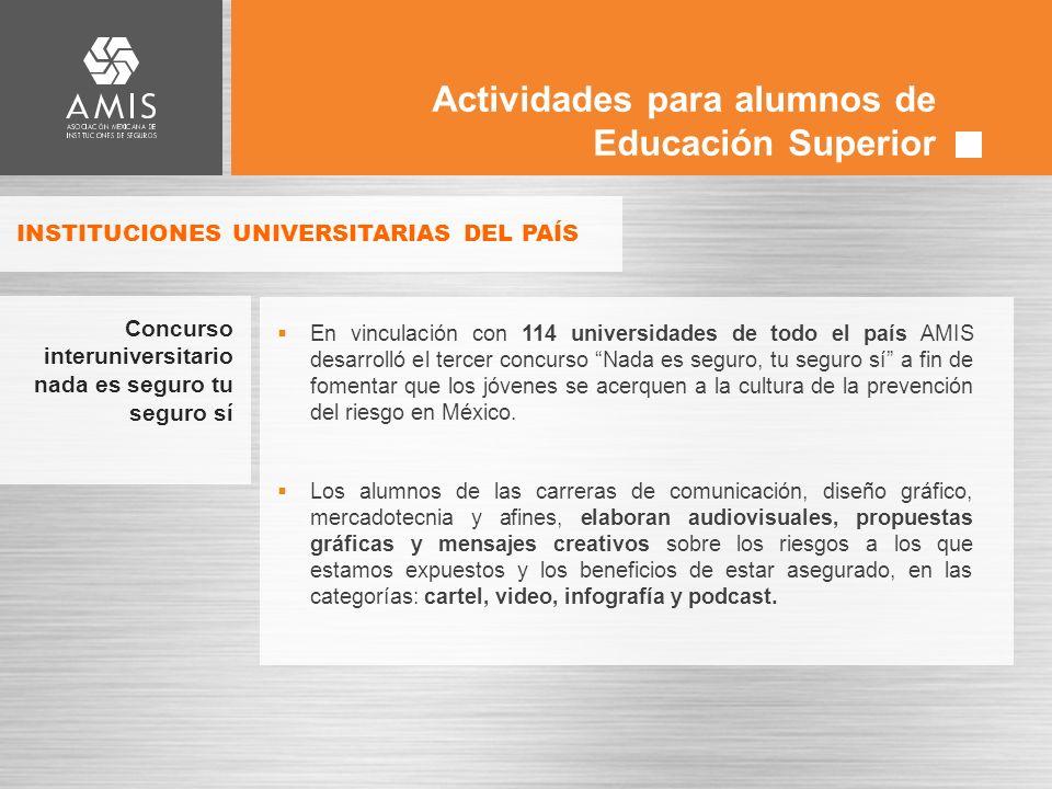 Actividades para alumnos de Educación Superior En vinculación con 114 universidades de todo el país AMIS desarrolló el tercer concurso Nada es seguro, tu seguro sí a fin de fomentar que los jóvenes se acerquen a la cultura de la prevención del riesgo en México.