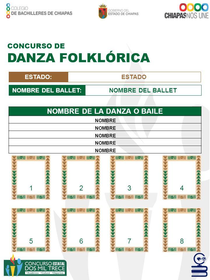 CONCURSO DE DANZA FOLKLÓRICA ESTADO:ESTADONOMBRE DEL BALLET:NOMBRE DEL BALLET NOMBRE DE LA DANZA O BAILE NOMBRE 1234 5678