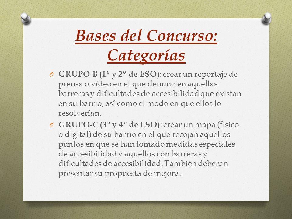 Bases del Concurso: Categorías Nota : la explicación detallada de cómo debe ser el trabajo a presentar y los criterios que el jurado valorará podrán encontrarse en el material educativo disponible a partir de enero de 2012.material educativo