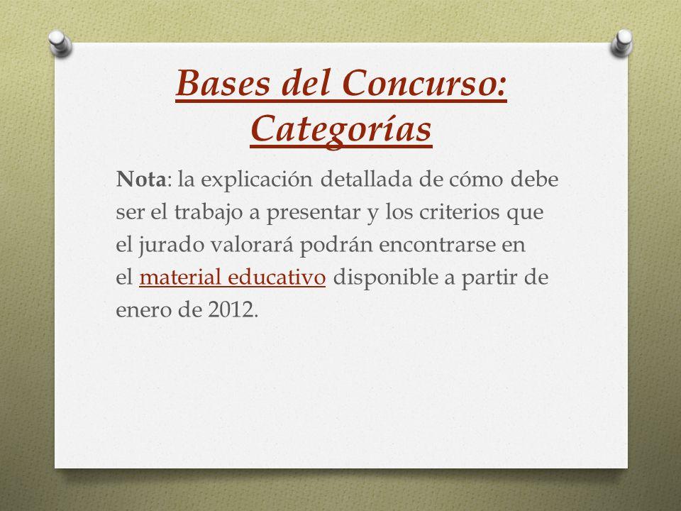 Bases del Concurso: Envío de trabajos Todos los equipos participantes deberán hacernos llegar sus trabajos antes del 13 de marzo de 2012.