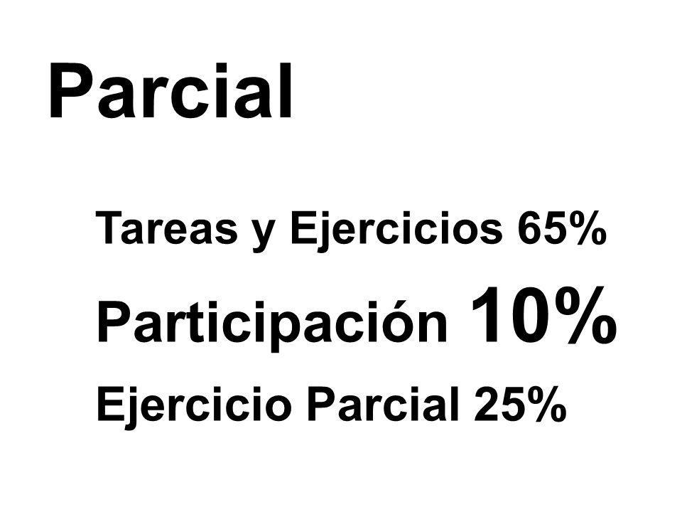 Parcial Tareas y Ejercicios 65% Participación 10% Ejercicio Parcial 25%