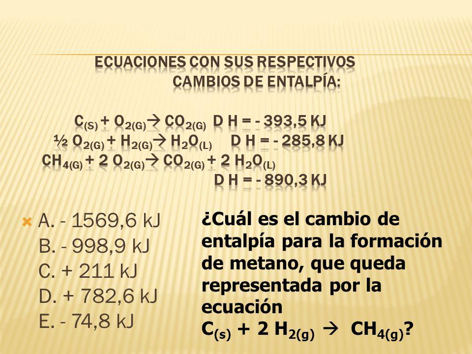 A. - 1569,6 kJ B. - 998,9 kJ C. + 211 kJ D. + 782,6 kJ E. - 74,8 kJ ¿Cuál es el cambio de entalpía para la formación de metano, que queda representada