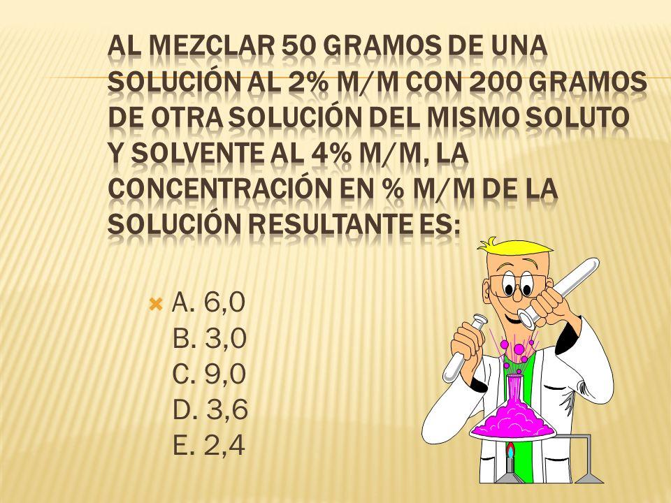 A. 6,0 B. 3,0 C. 9,0 D. 3,6 E. 2,4