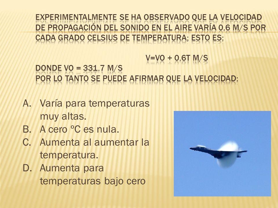 A. Varía para temperaturas muy altas. B. A cero ºC es nula. C. Aumenta al aumentar la temperatura. D. Aumenta para temperaturas bajo cero