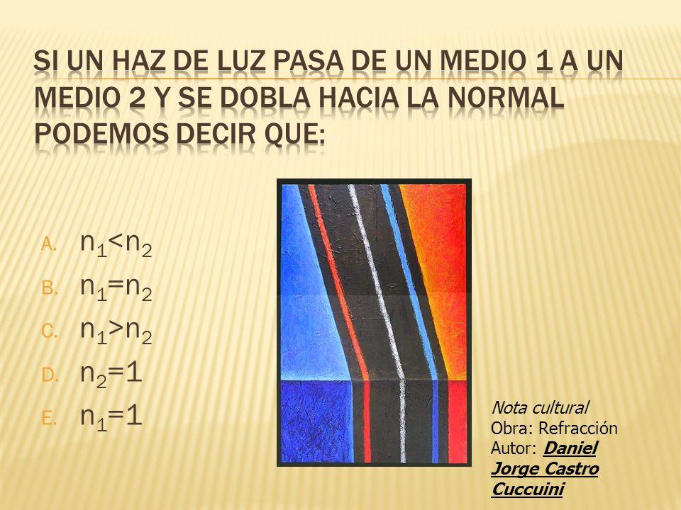 A. n 1 <n 2 B. n 1 =n 2 C. n 1 >n 2 D. n 2 =1 E. n 1 =1 Nota cultural Obra: Refracción Autor: Daniel Jorge Castro Cuccuini