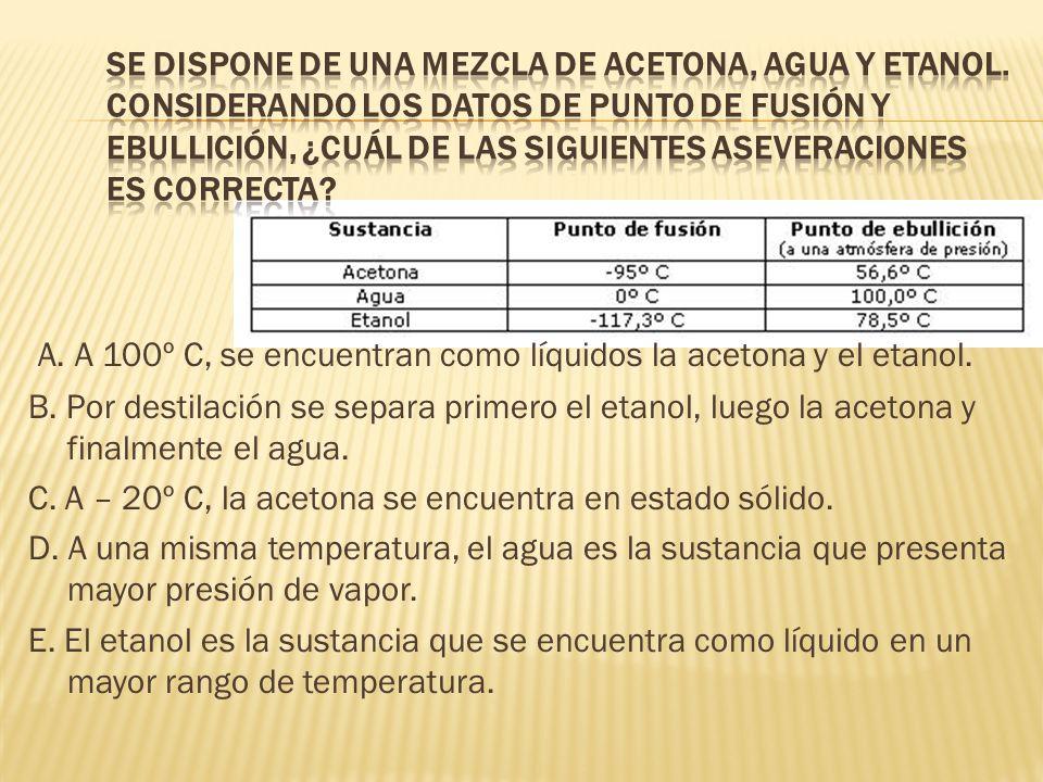 A. A 100º C, se encuentran como líquidos la acetona y el etanol. B. Por destilación se separa primero el etanol, luego la acetona y finalmente el agua
