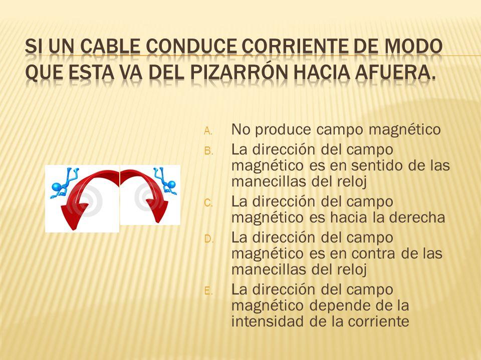 A. No produce campo magnético B. La dirección del campo magnético es en sentido de las manecillas del reloj C. La dirección del campo magnético es hac