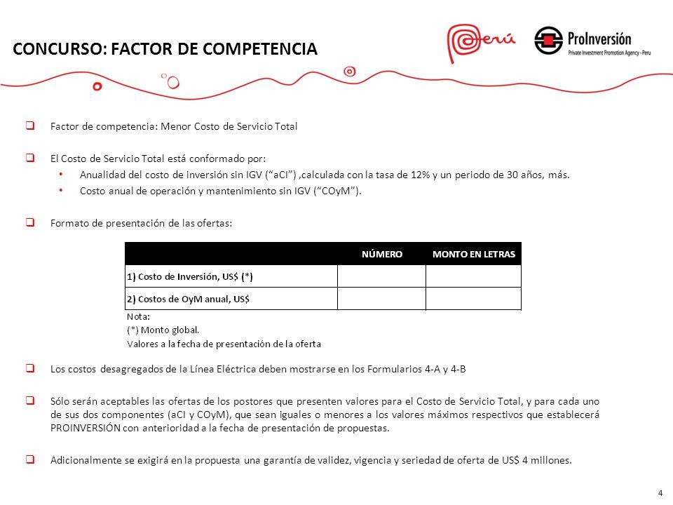 Factor de competencia: Menor Costo de Servicio Total El Costo de Servicio Total está conformado por: Anualidad del costo de inversión sin IGV (aCI),ca