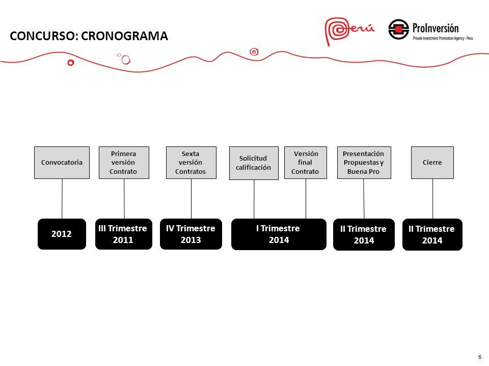 CONCURSO: CRONOGRAMA 6 6 Primera versión Contrato Versión final Contrato Presentación Propuestas y Buena Pro Cierre 2012 I Trimestre 2014 II Trimestre