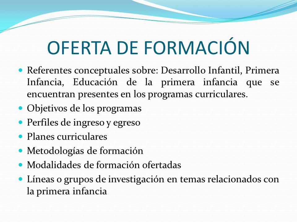 OFERTA DE FORMACIÓN Referentes conceptuales sobre: Desarrollo Infantil, Primera Infancia, Educación de la primera infancia que se encuentran presentes