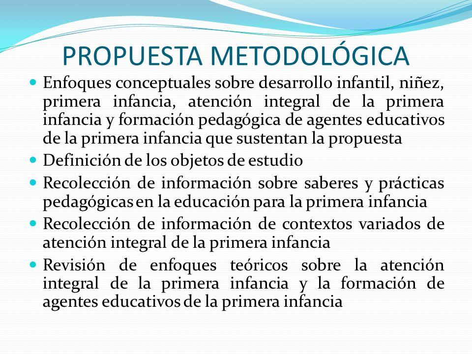 PROPUESTA METODOLÓGICA Enfoques conceptuales sobre desarrollo infantil, niñez, primera infancia, atención integral de la primera infancia y formación
