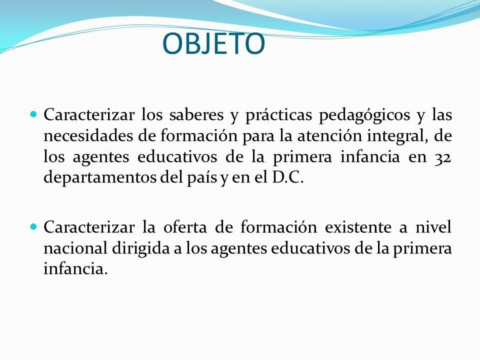 OBJETO Caracterizar los saberes y prácticas pedagógicos y las necesidades de formación para la atención integral, de los agentes educativos de la prim
