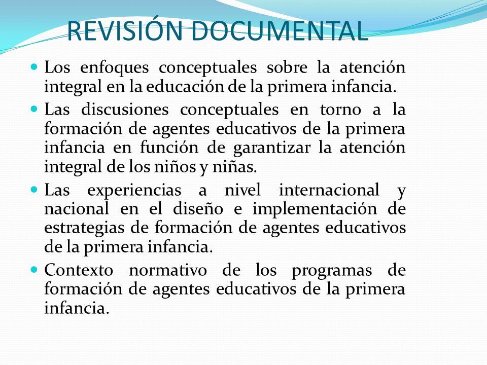 REVISIÓN DOCUMENTAL Los enfoques conceptuales sobre la atención integral en la educación de la primera infancia. Las discusiones conceptuales en torno