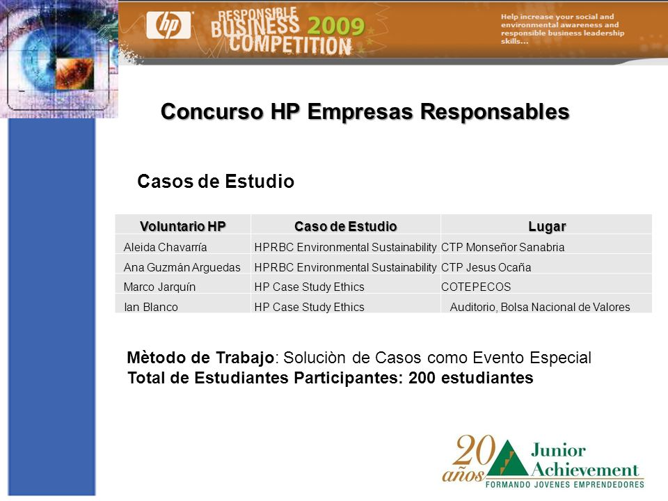 Concurso HP Empresas Responsables Casos de Estudio Voluntario HP Caso de Estudio Lugar Aleida Chavarría HPRBC Environmental SustainabilityCTP Monseñor