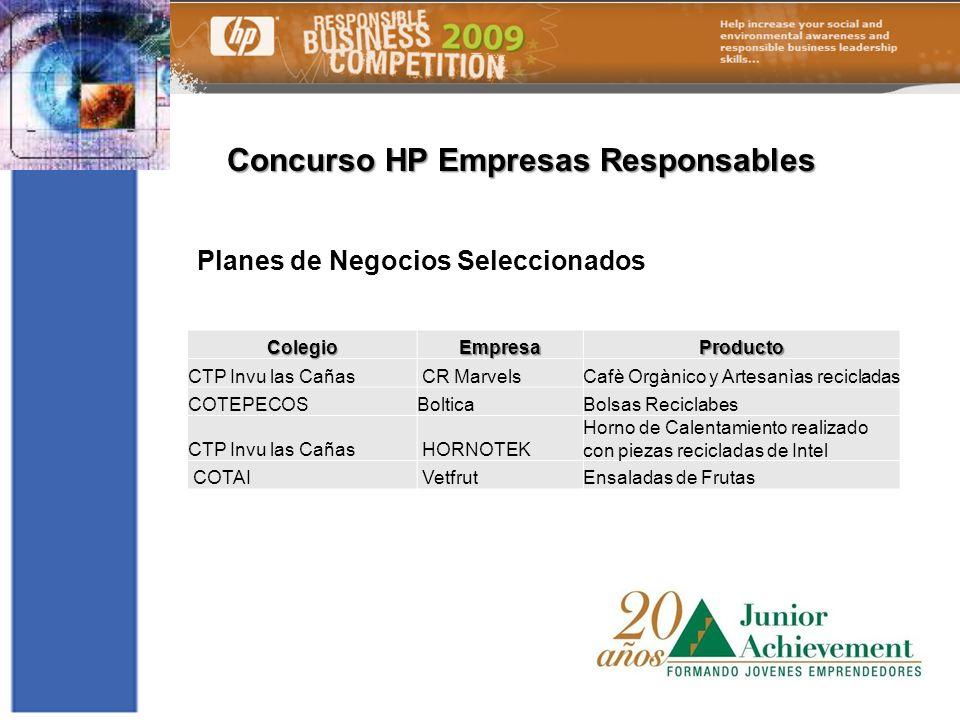 Concurso HP Empresas Responsables Planes de Negocios SeleccionadosColegioEmpresaProducto CTP Invu las Cañas CR MarvelsCafè Orgànico y Artesanìas recic