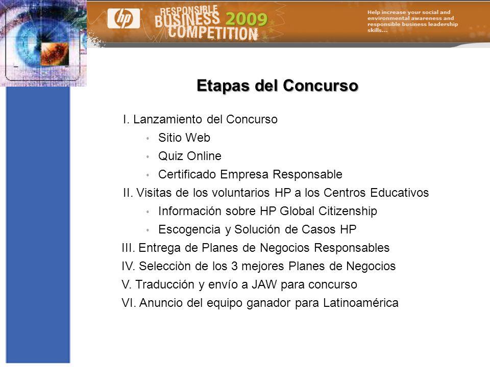 Etapas del Concurso I. Lanzamiento del Concurso Sitio Web Quiz Online Certificado Empresa Responsable II. Visitas de los voluntarios HP a los Centros