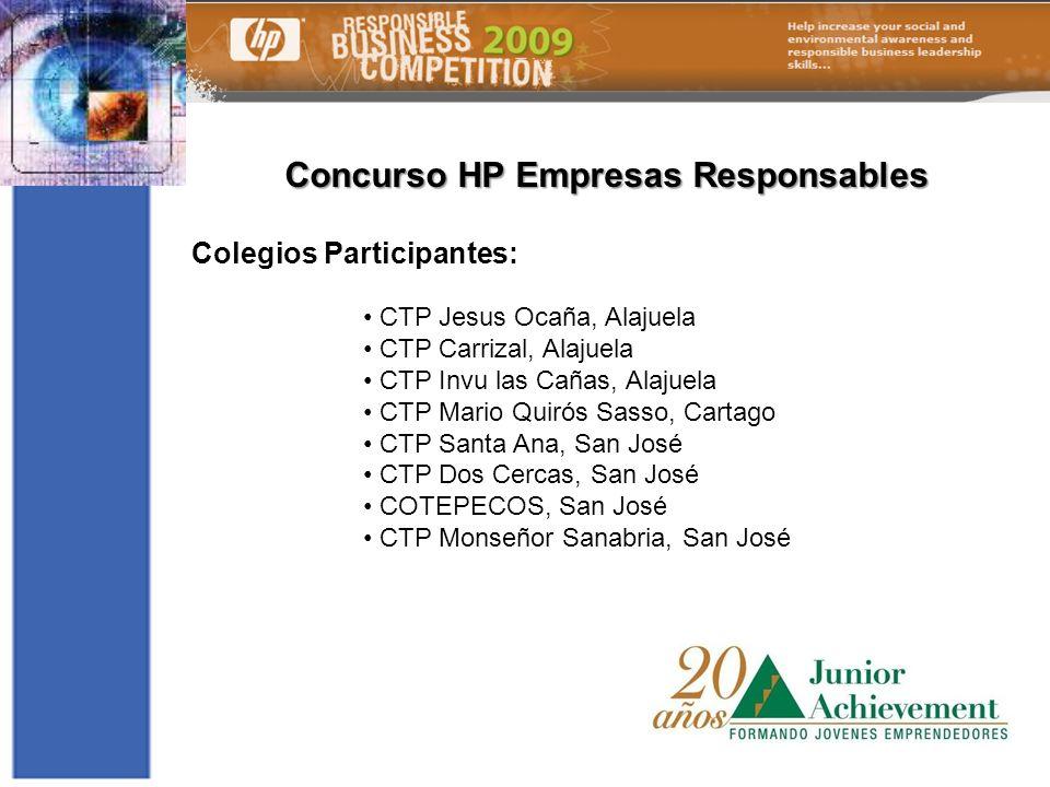 Concurso HP Empresas Responsables Colegios Participantes: CTP Jesus Ocaña, Alajuela CTP Carrizal, Alajuela CTP Invu las Cañas, Alajuela CTP Mario Quir