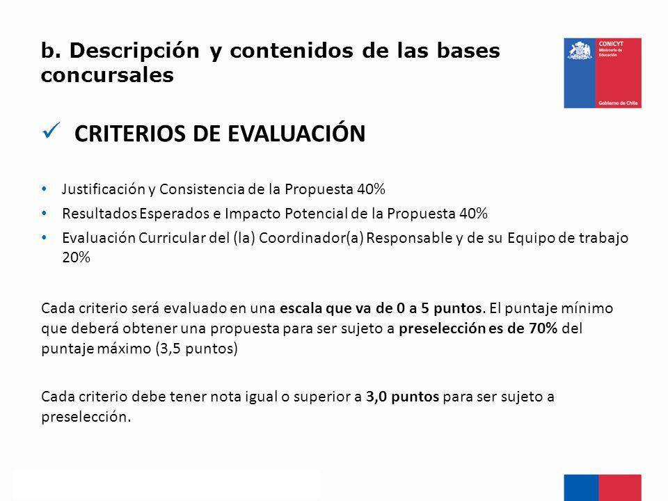 b. Descripción y contenidos de las bases concursales CRITERIOS DE EVALUACIÓN Justificación y Consistencia de la Propuesta 40% Resultados Esperados e I