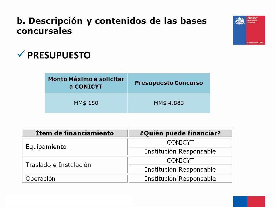 b. Descripción y contenidos de las bases concursales PRESUPUESTO Monto Máximo a solicitar a CONICYT Presupuesto Concurso MM$ 180MM$ 4.883