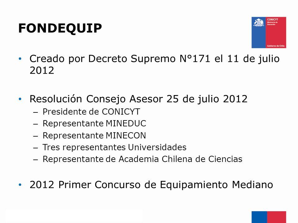 FONDEQUIP Creado por Decreto Supremo N°171 el 11 de julio 2012 Resolución Consejo Asesor 25 de julio 2012 – Presidente de CONICYT – Representante MINE