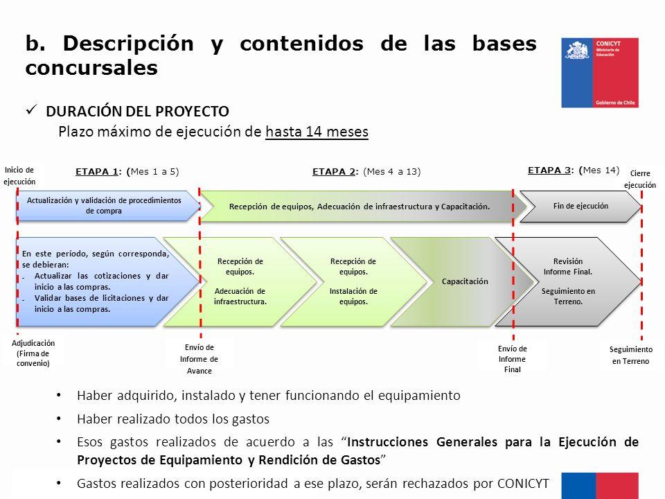 Preguntas Frecuentes http://www.conicyt.cl/oirs/reg_consultas/consultas/formulario_oirsotros.php