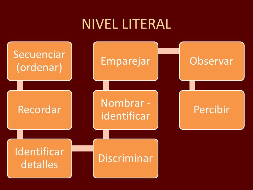 NIVEL LITERAL Secuenciar (ordenar) Recordar Identificar detalles Discriminar Nombrar - identificar EmparejarObservarPercibir