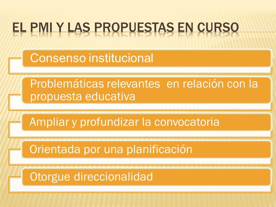 Consenso institucional Problemáticas relevantes en relación con la propuesta educativa Ampliar y profundizar la convocatoriaOrientada por una planificaciónOtorgue direccionalidad