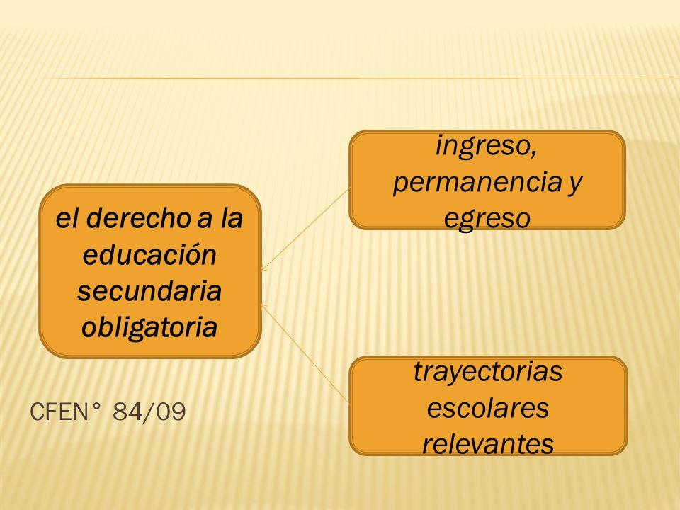 CFEN° 84/09 el derecho a la educación secundaria obligatoria ingreso, permanencia y egreso trayectorias escolares relevantes