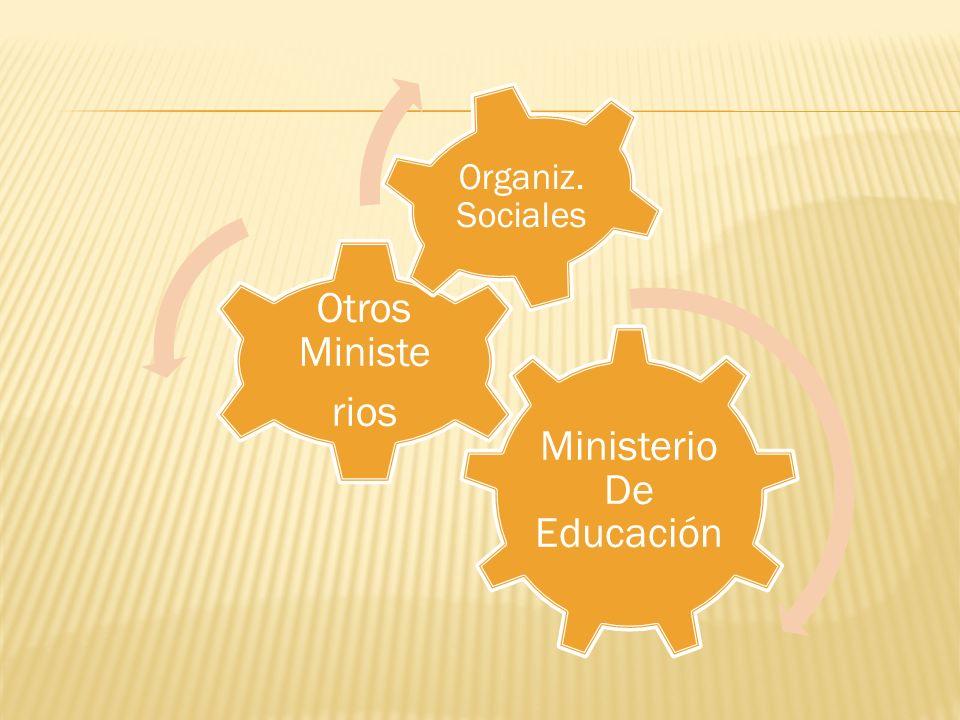 Ministerio De Educación Otros Ministe rios Organiz. Sociales