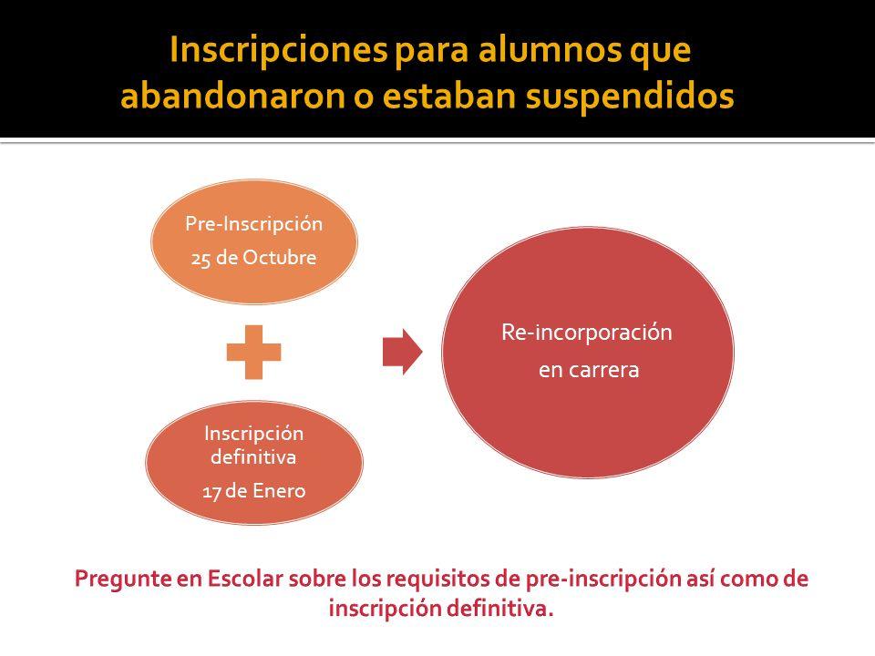 Pre-Inscripción 25 de Octubre Inscripción definitiva 17 de Enero Re-incorporación en carrera Inscripciones para alumnos que abandonaron o estaban suspendidos.